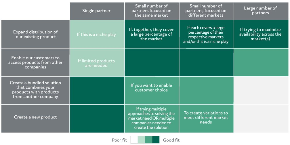 G2-Comparing-Potential-Partners-01
