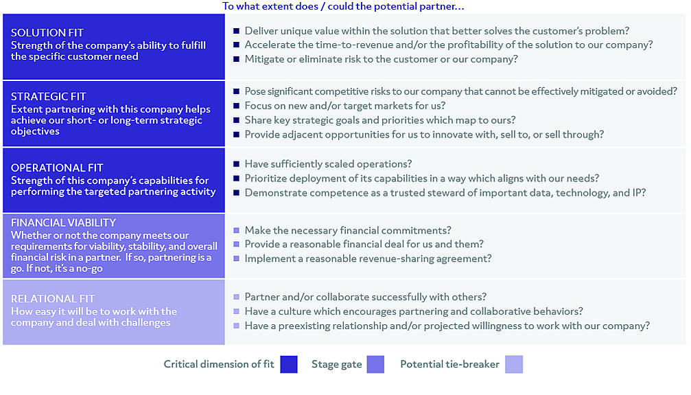 G2-Comparing-Potential-Partners-02-1