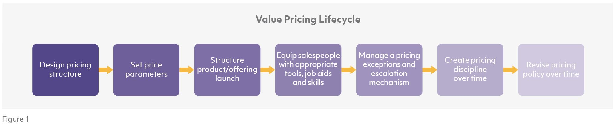 Marketings_Role_in_Value_Pricing-1