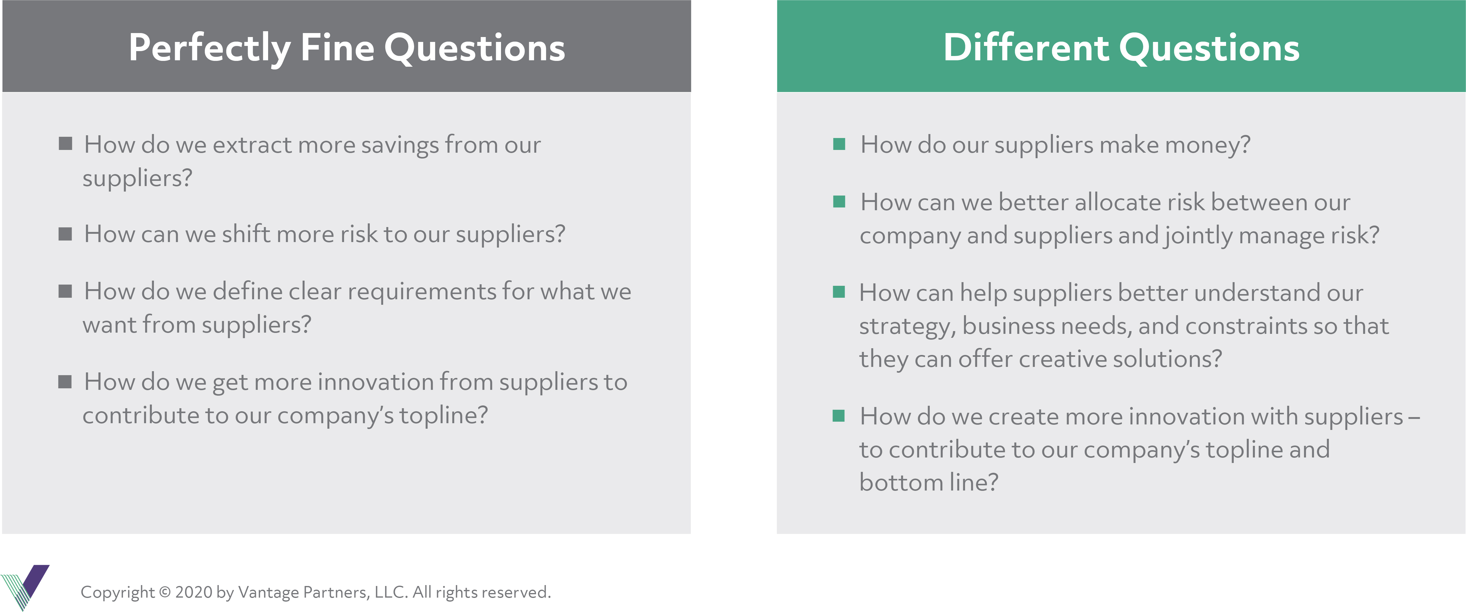 To get more value, we need to ask different questions