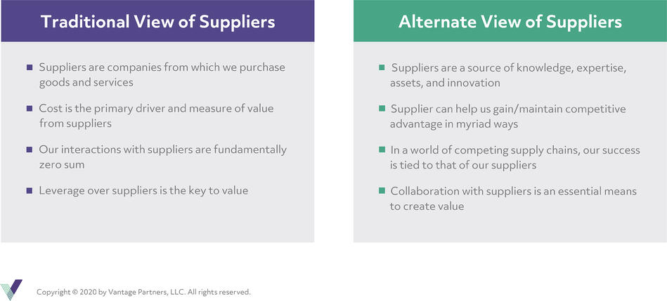 Two views of suppliers-1